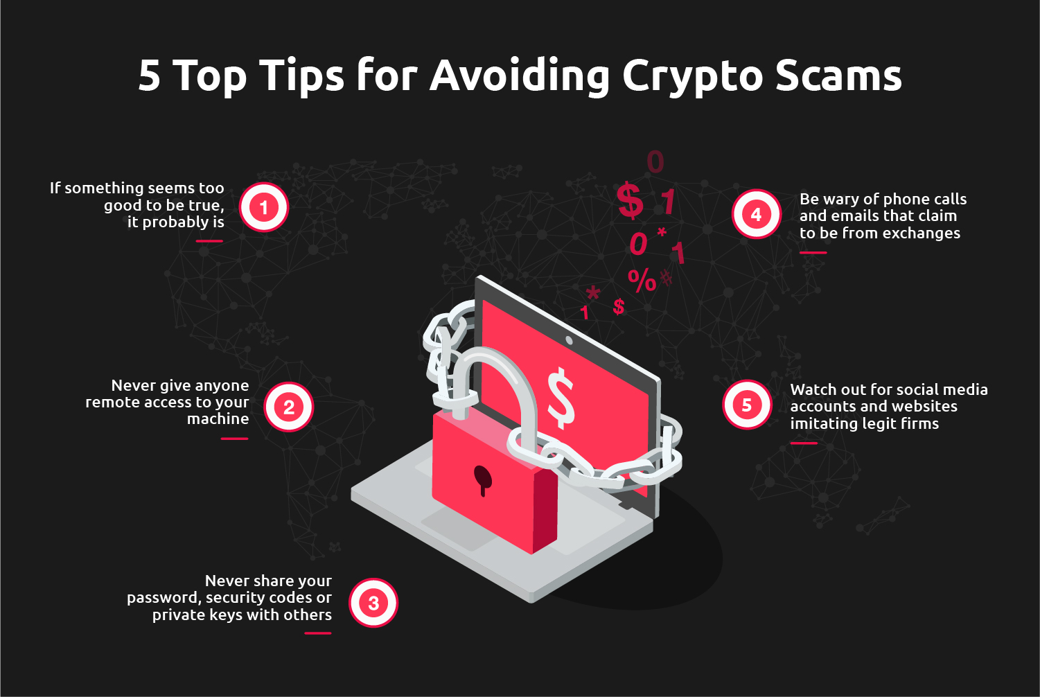 Five common crypto scams you need to know about | Currency.com