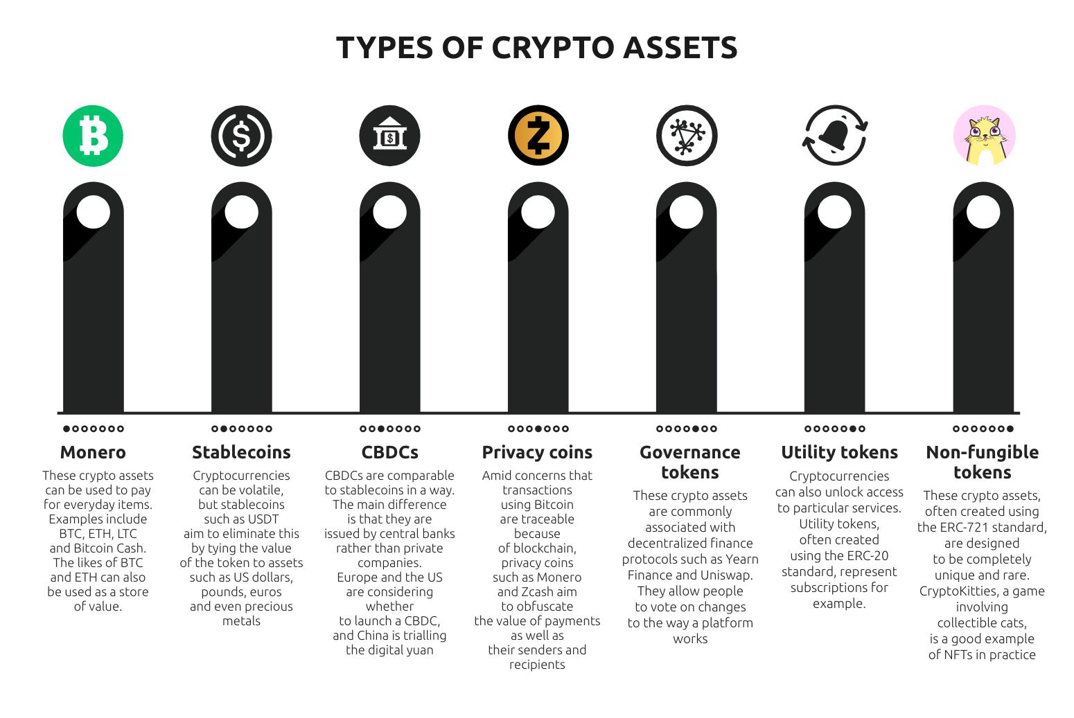 bitcoin cash price astăzi în usd pronostico del prio bitcoin