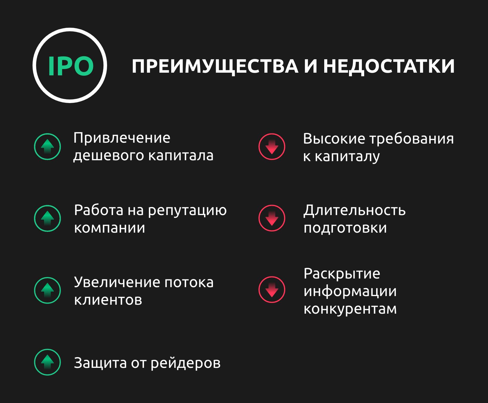 Что такое IPO: акции всем желающим