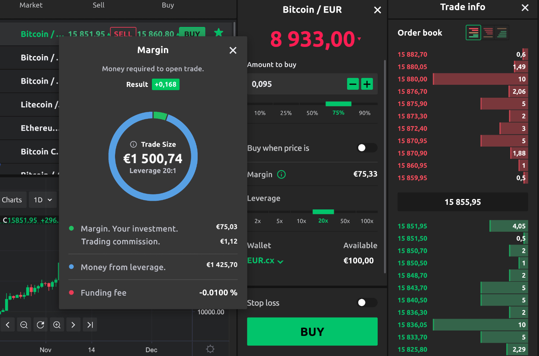 bitcoin euro margin trading
