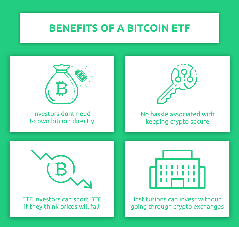 bitcoin în et)