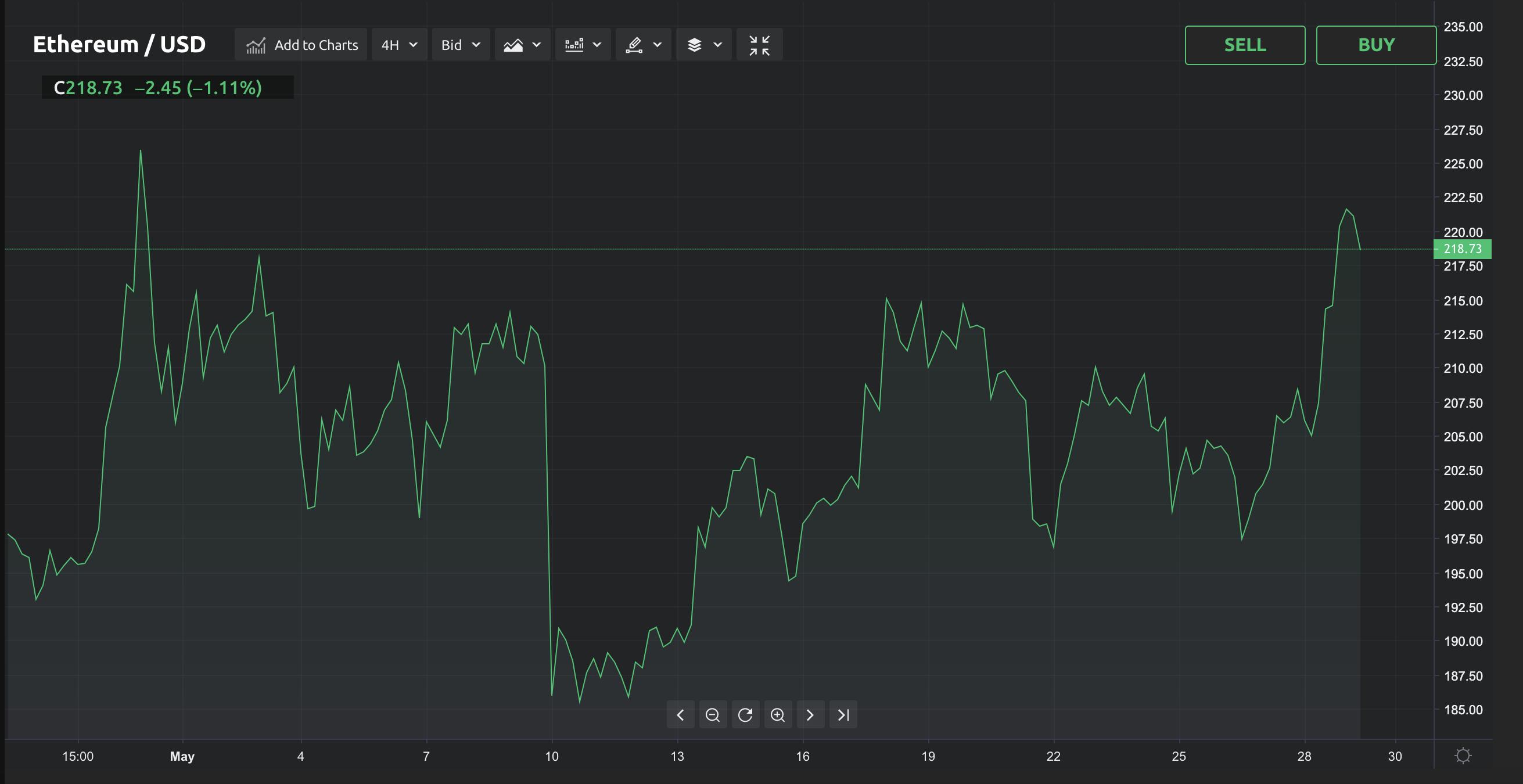 cryptocurrencies black market