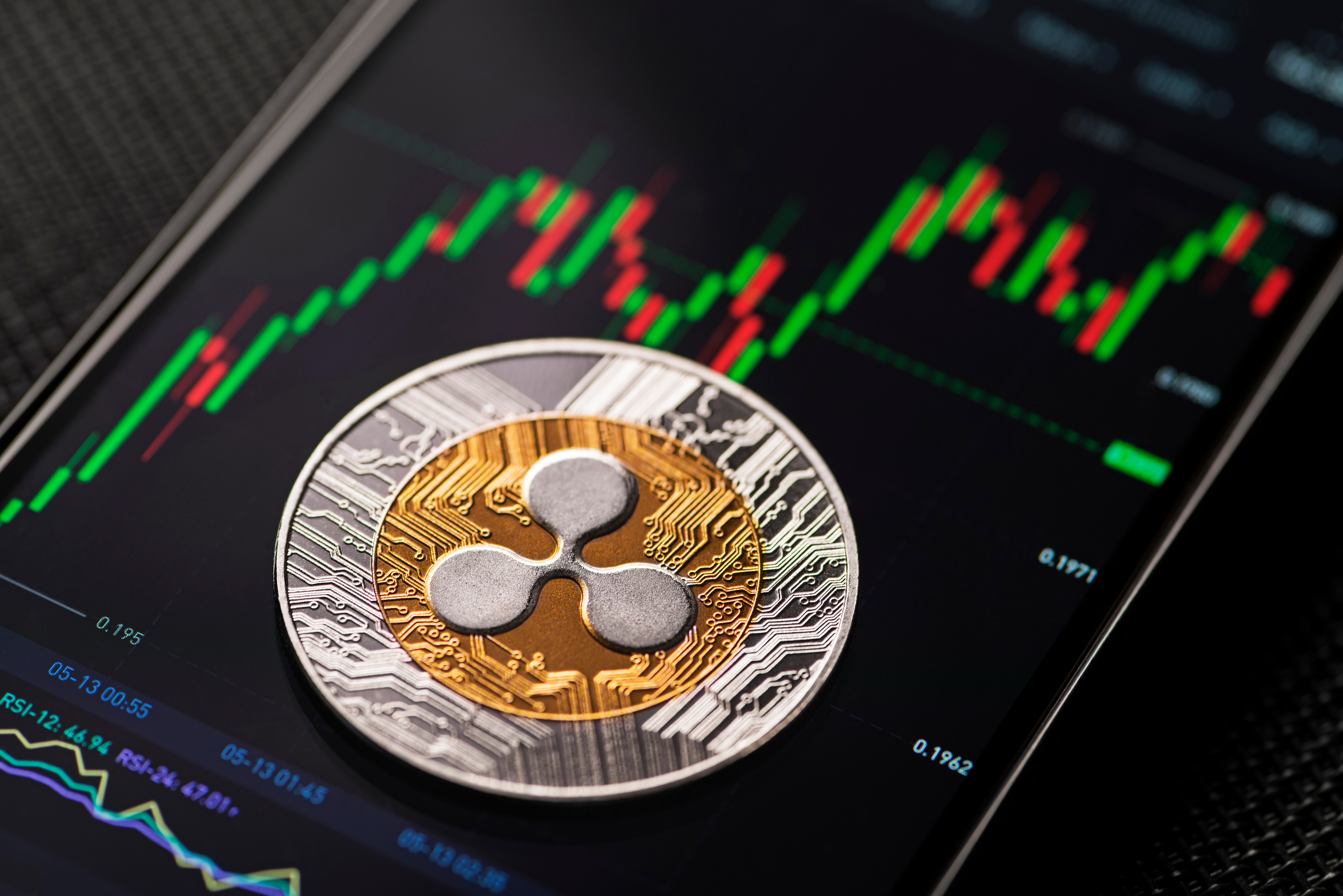 How to trade Ripple