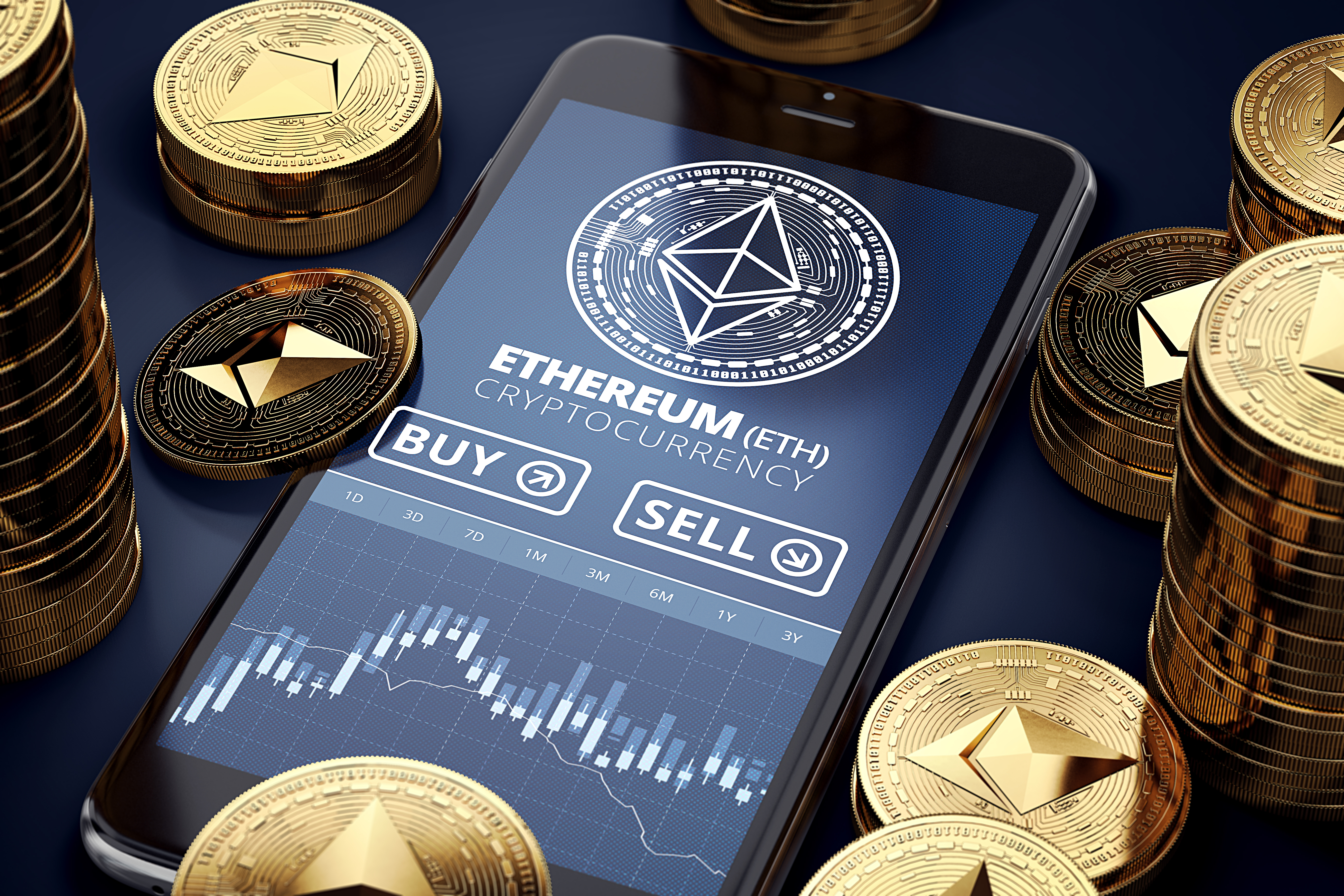 Ethereum price history