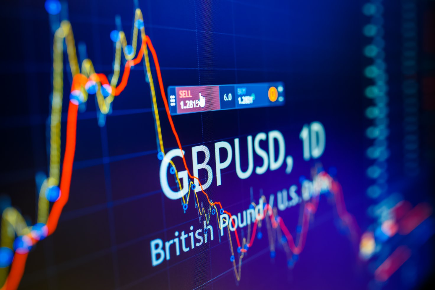 GBP/USD price analysis