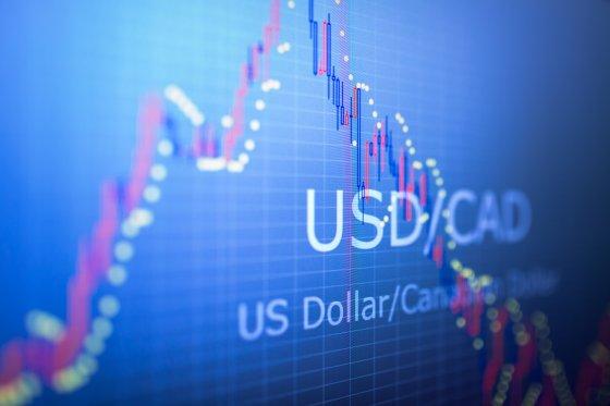 USD/CAD price-analysis