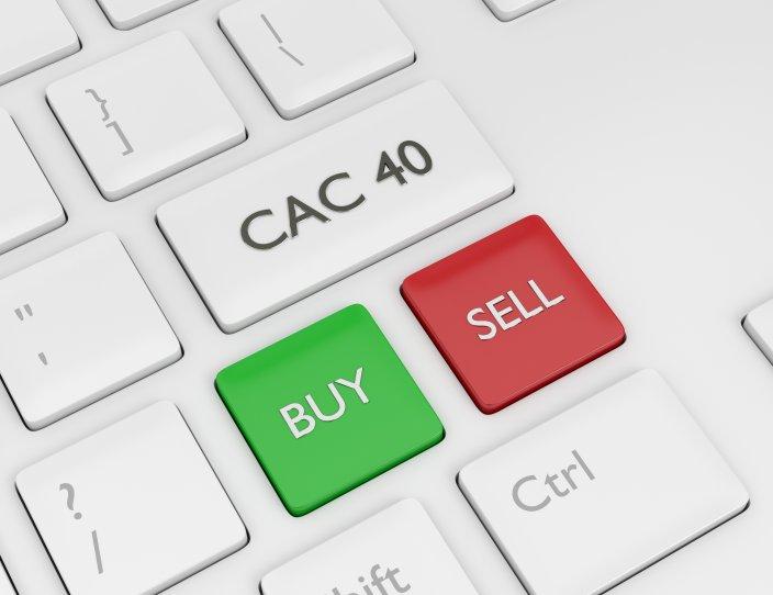CAC 40 price analysis