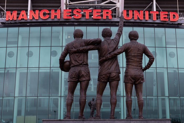 Manchester United share price forecast