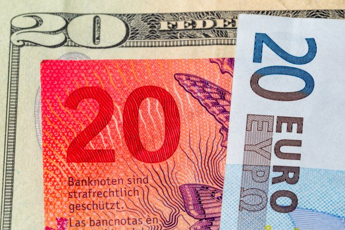 EUR/CHF price analysis