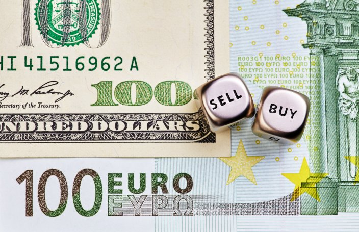 EUR/USD price analysis