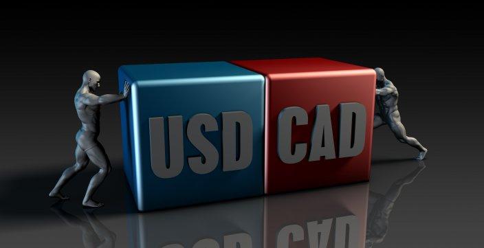 USD/CAD price analysis