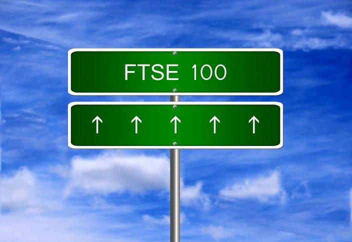 FTSE100 Price Analysis