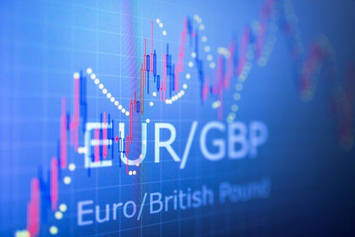 EUR/GBP Price Analysis