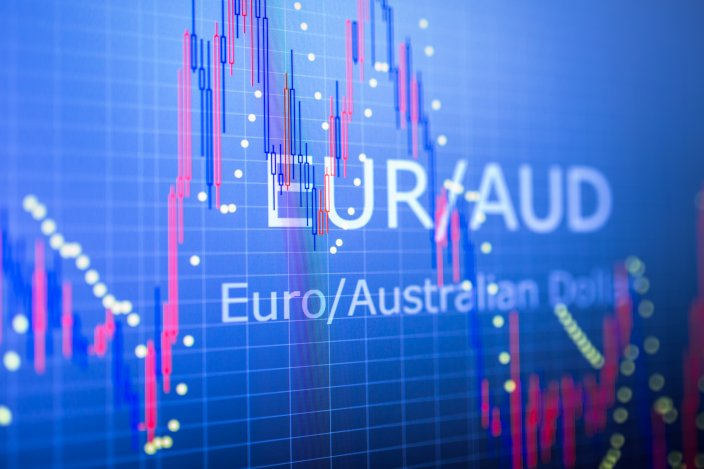 EUR/AUD price analysis
