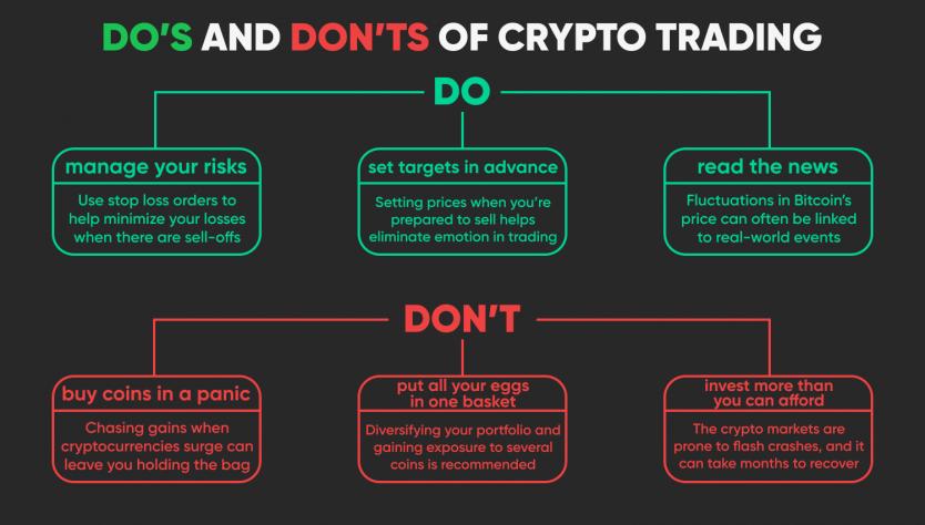 trader bitcoin t-