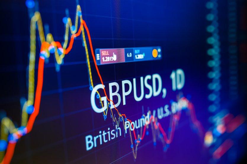 GBP/USD price analysis