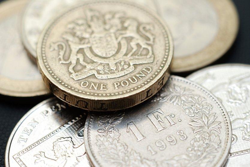 GBP/CHF price analysis
